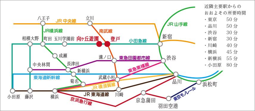 近隣路線図
